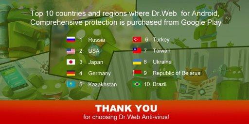 Dr.Web Anti-virus Light (free) screenshot 2