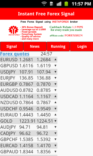 Instant forex results