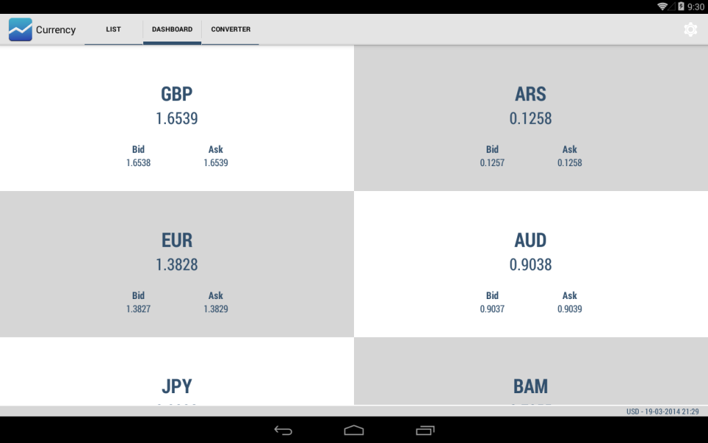 Forex currency converter android