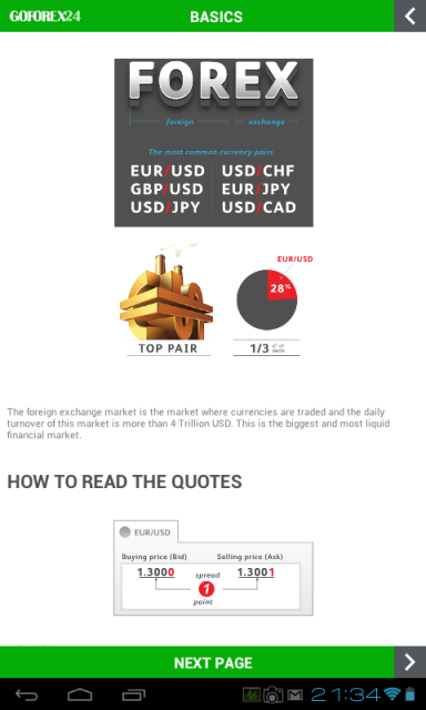 Forex apps for beginners