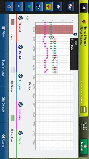 Football Manager Handheld 2014 Screenshot