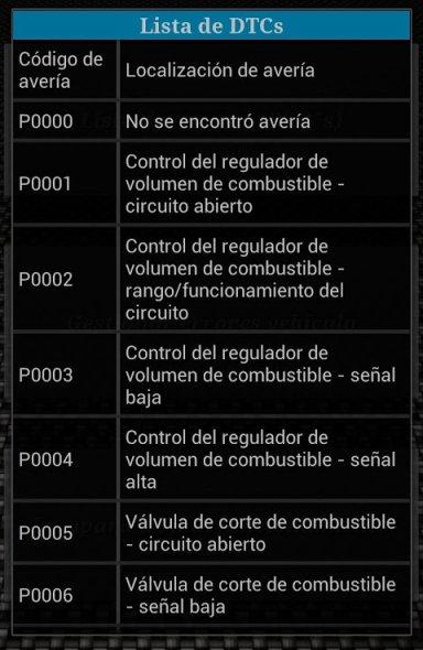 stm32 obd 电路图