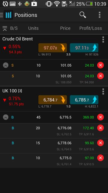 Forex market hours app