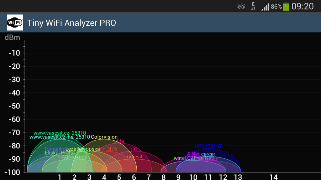 WiFi Analyzer Lite | Download APK for Android - Aptoide
