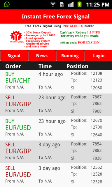 Free forex signal android