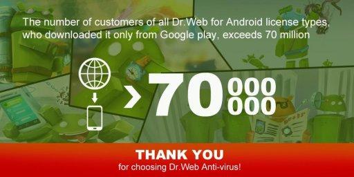 Dr.Web Anti-virus Light (free) screenshot 1