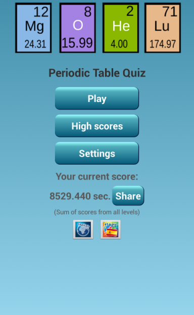 New Periodic Table Elements Online Quiz